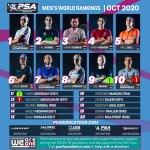 psa_men_rankings_OCT20