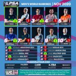 psa_men_rankings_NOV20