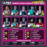 PSA Women April21