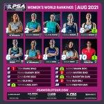 psa_women_rankings_AUG21