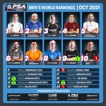 psa_men_rankings_OCT21 (1)