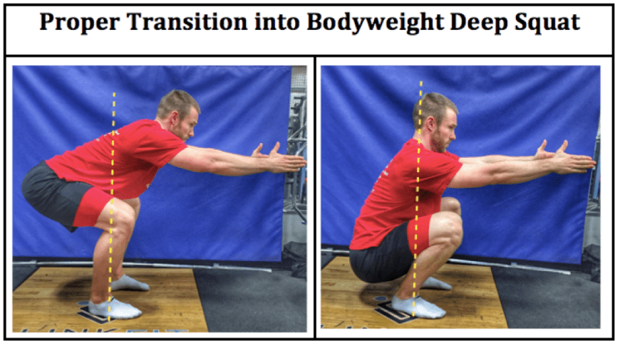 Bodyweight Squat Transition