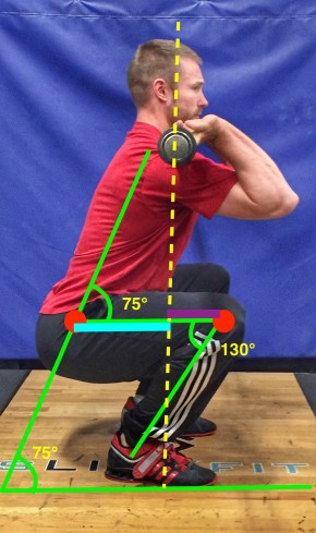 Front Squat Diagnostic