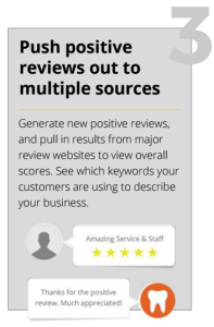 Generate new positive reviews, and pull in results from major review websites to view overall scores. See which keywords your customers are using to describe your business.