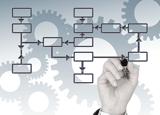Benefits of eliminating a Governance, Risk, and Compliance (GRC) tool