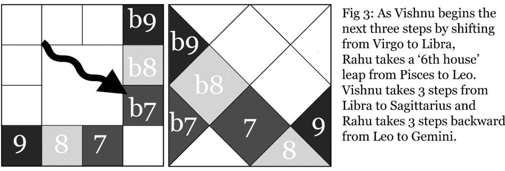 Bādhaka #01 – Atri Jyotiṣa