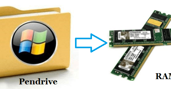 Does using Pen Drive as RAM really increases your Computer speed ? 1