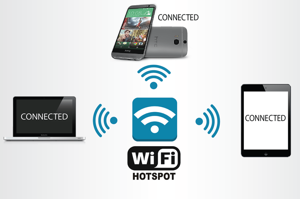 How To Connect Your PC To Wi-Fi Network