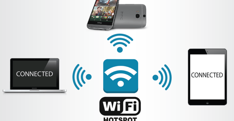 How To Connect Your PC To Wi-Fi Network 1