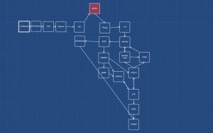 L'interface de Twine pour constituer une arborescence