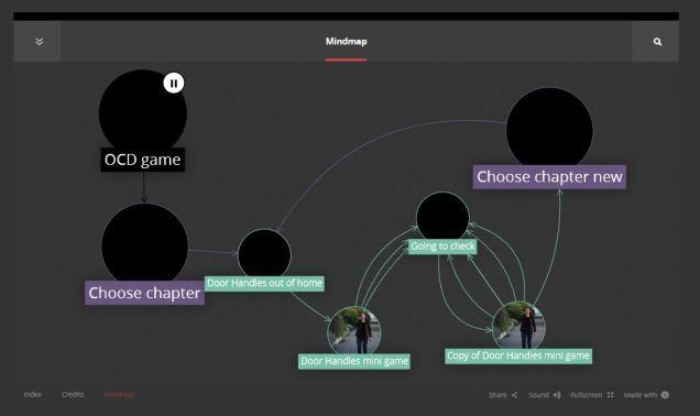 Arborescence du webdoc de Monika