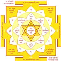 Learn the Jaimini Sutras