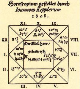 Wallenstein horoscope