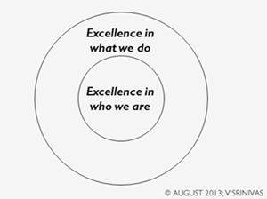 Two Kinds of Excellence