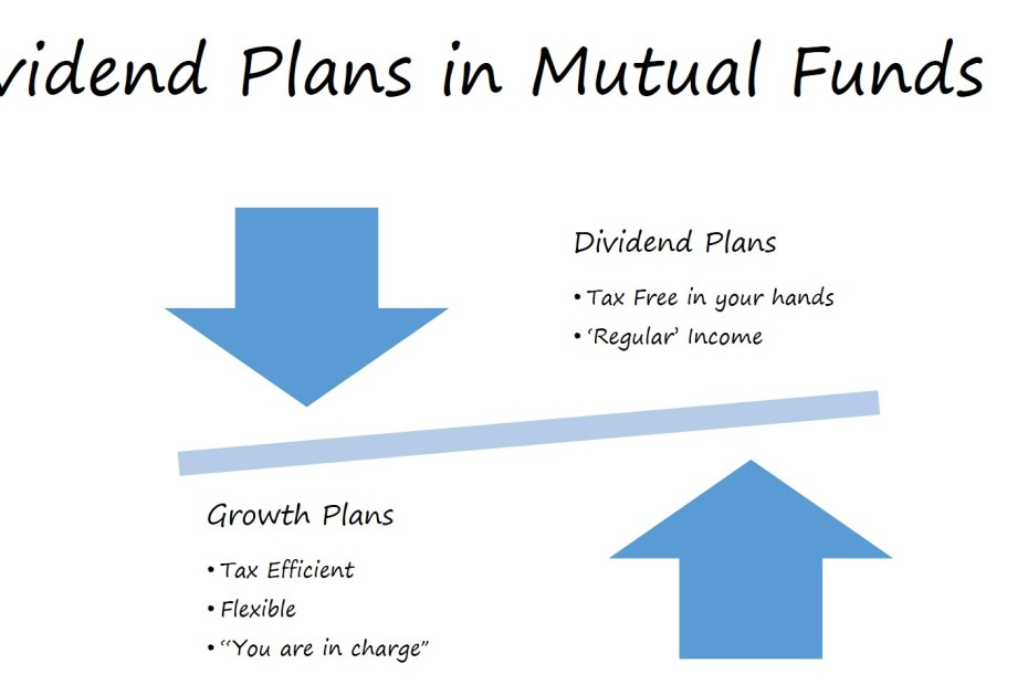 Mutual Fund Dividends - Just say NO 1