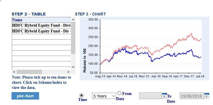 hdfc_hybrid_equity.JPG