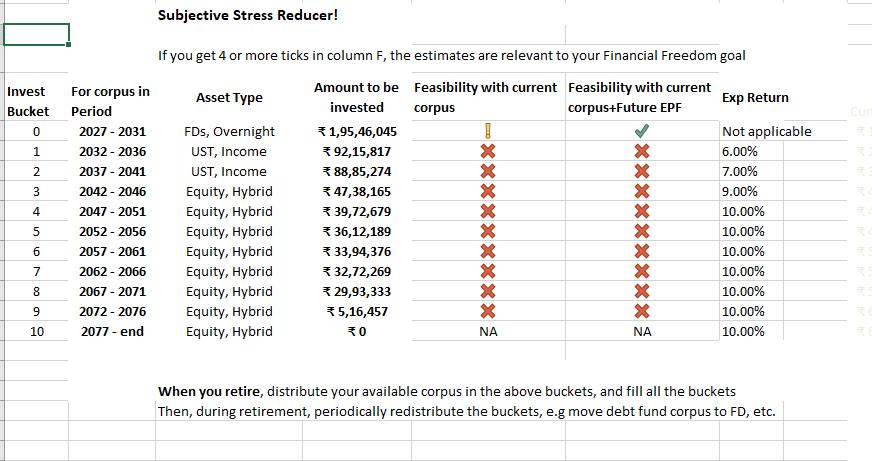 Subjective Stress Reducer