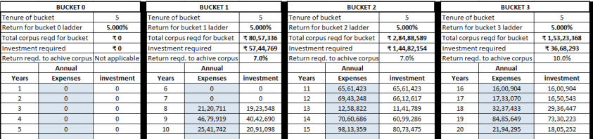 FIRE Up - Comprehensive calculator for Early Retirement 8