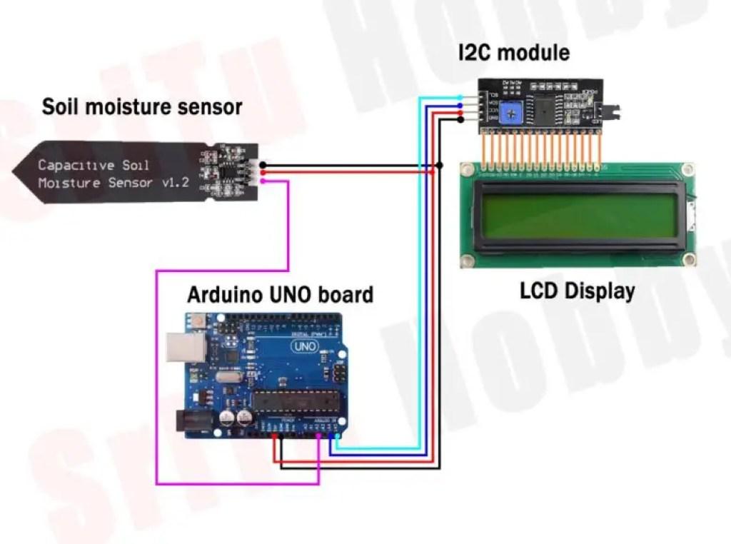 Capacitive soil moisture sensor v1.2 Arduino code