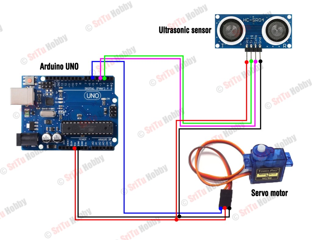 What is a PID controller and how does it work with an Arduino?
