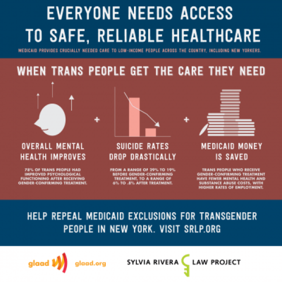 trans health now !