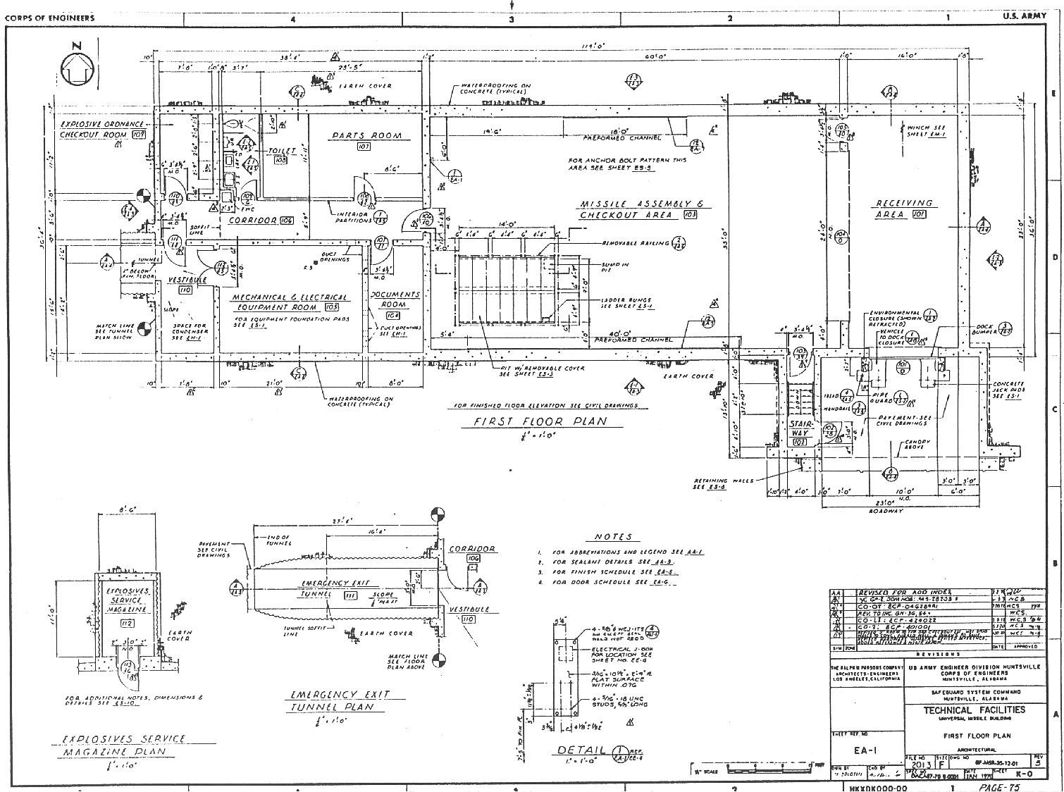 Msr Missile Support Haer Descriptions And Drawings