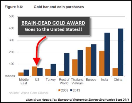 BRAINDEAD Award USA