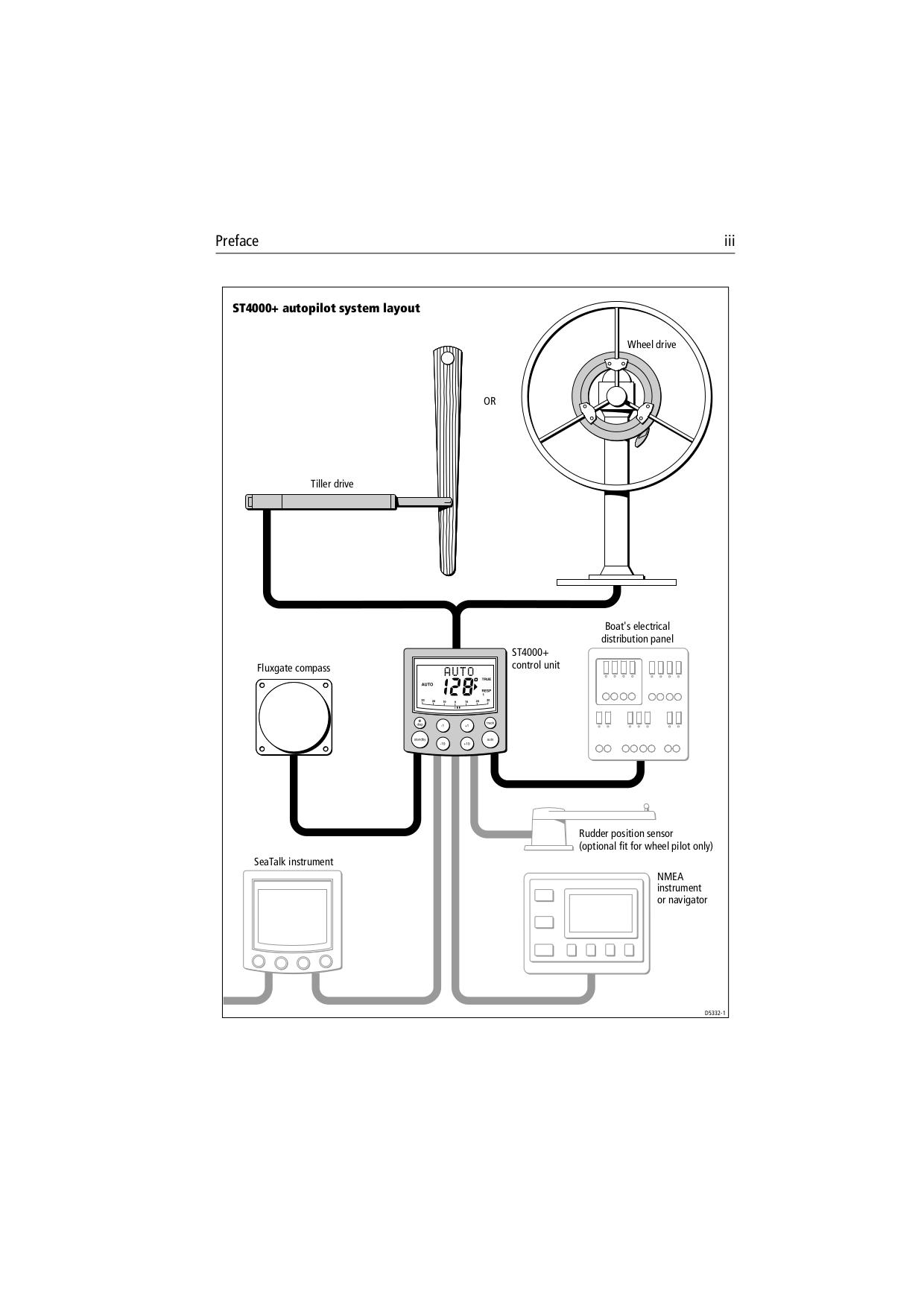 Manual For Raymarine Gps Autohelm