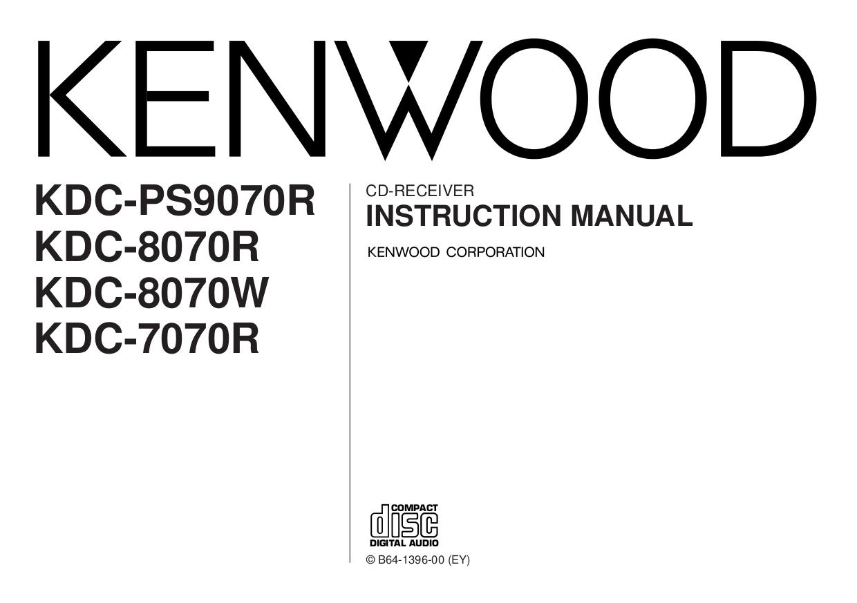 Download Free For Kenwood Kac X401m Car Amplifier Manual