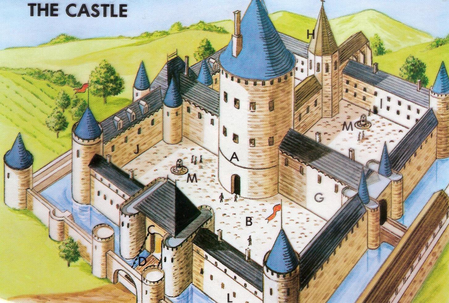 как картинка рыцарского замка в средние века различных видов