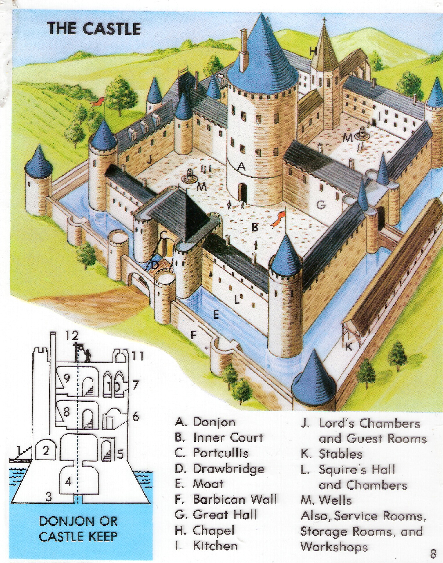 Ss6shms Licensed For Non Commercial Use Only Castle