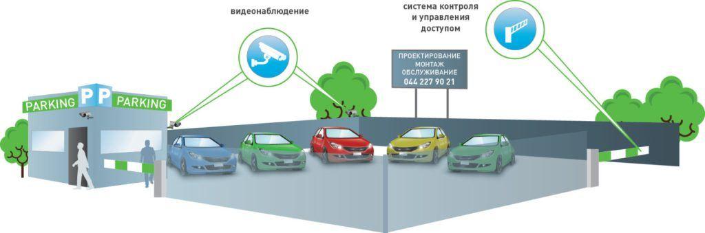Система безопасности для автостоянки