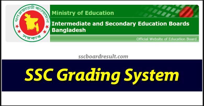 SSC Grading System 2020