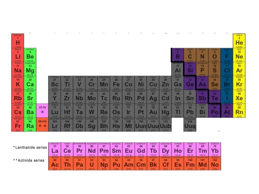 Color coded periodic table alkali metals choice image periodic periodic table labeled alkali metals images periodic table and color coded periodic table alkali metals periodic urtaz Image collections