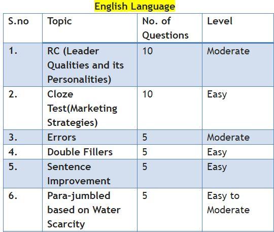 english analysis