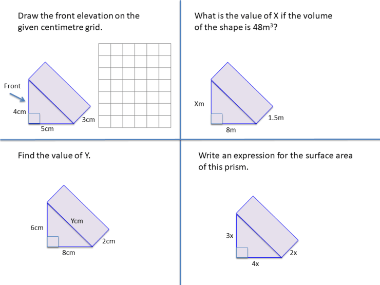 Front Elevation Of A Prism : Triangular prisms ssdd problems