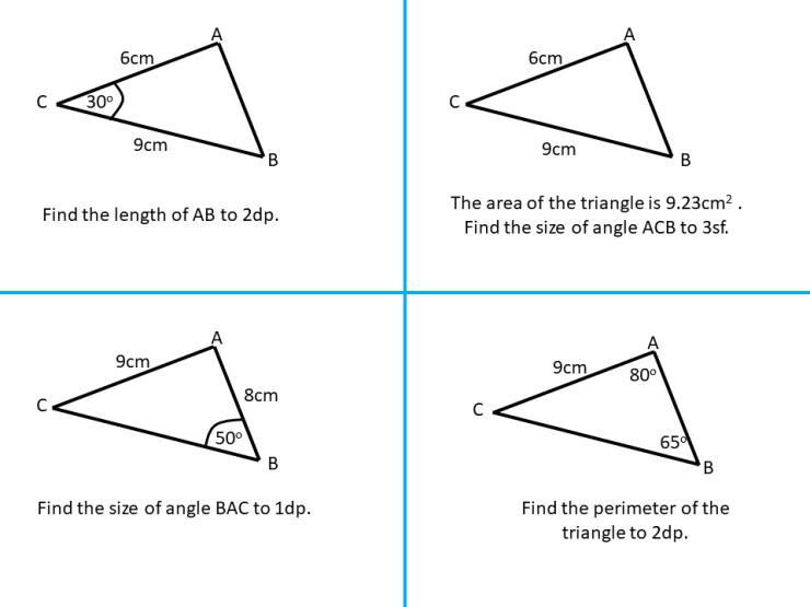 Further trigonometry – SSDD Problems
