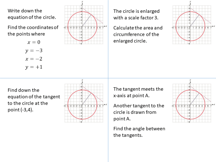 circle and a tangent  u2013 ssdd problems