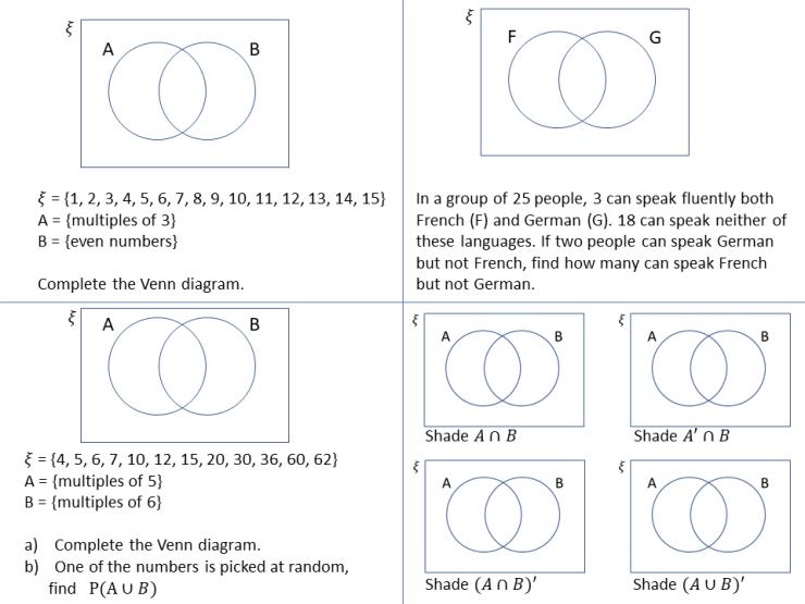 Venn Diagrams  U2013 Ssdd Problems