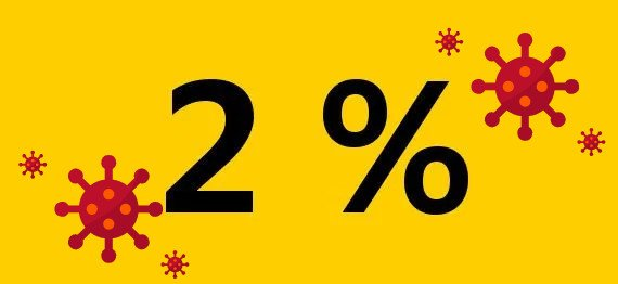 , 2%  2020 v súvislosti so situáciou s CORONAVIRUSOM., Slovenská speleologická spoločnosť, Slovenská speleologická spoločnosť