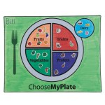 Celebrate Nutrition With Myplate In 8 Great Ways S S Blog