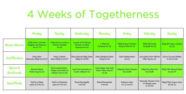 4 Weeks of Togetherness Meal Plan