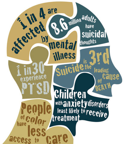 8 Myths about Mental Illness | St. Joseph's Parish