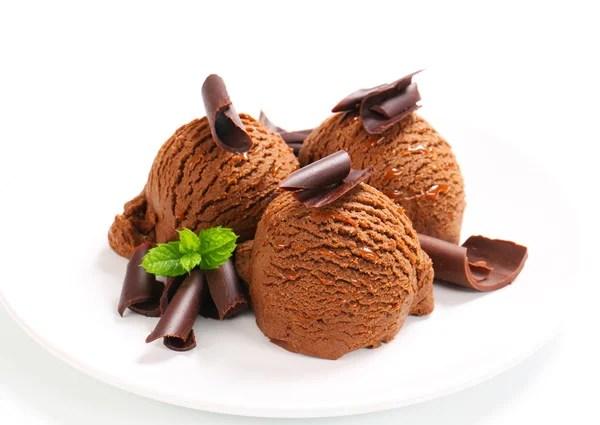 ᐈ Мороженое с карамелью: фото и картинки мороженое с ...