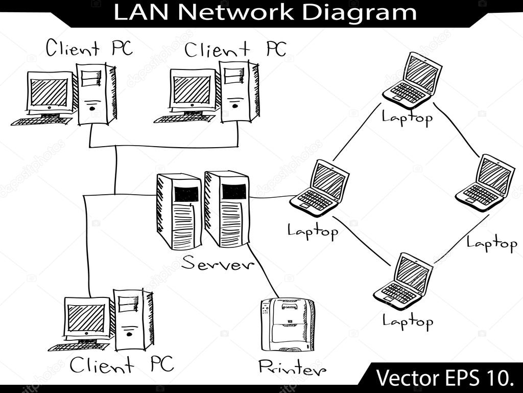 Network Diagram Symbol Warehouse