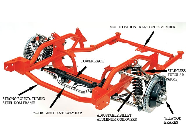 What Is A Subframe | lajulak org