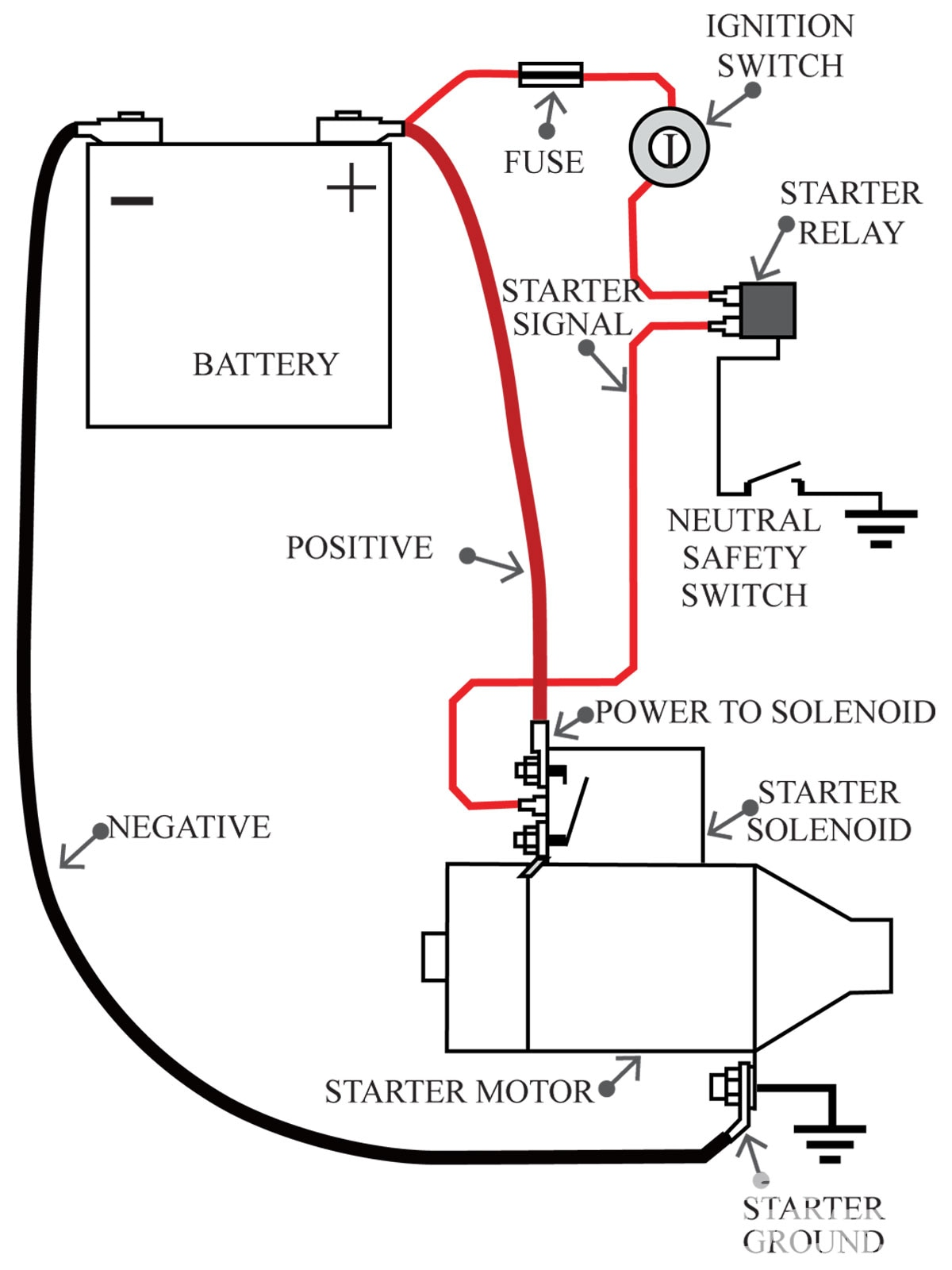 coolster 110cc wiring diagram