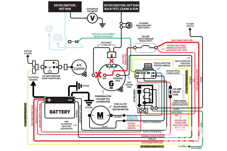 alternator fan wiring?resize\=665%2C443 hot rod wiring diagram & \