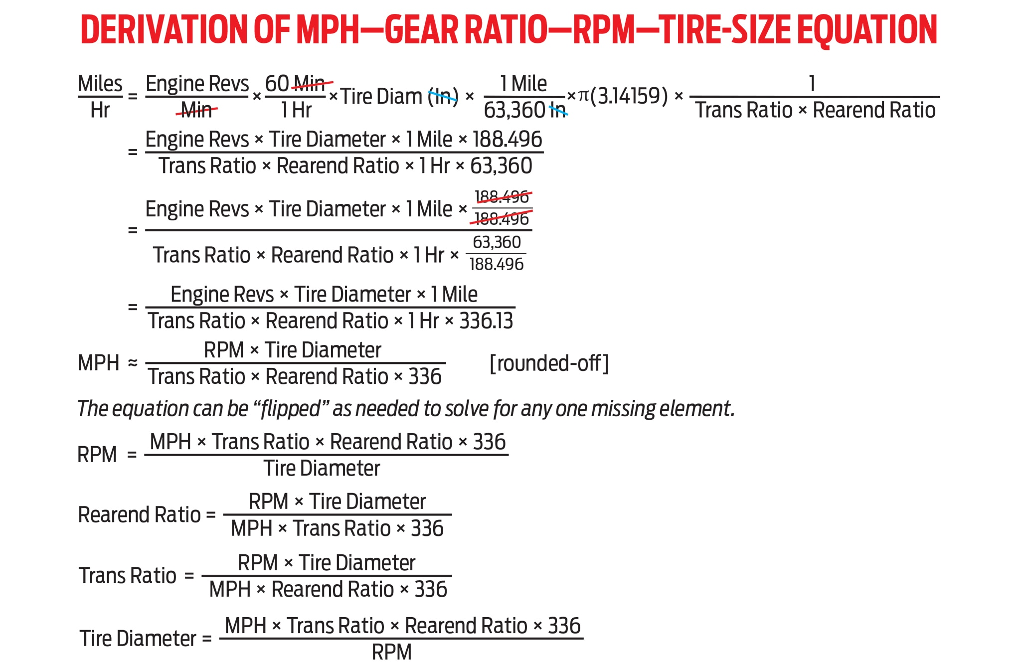Where Does The 336 Come From In The Speed Rpm Gear Ratio