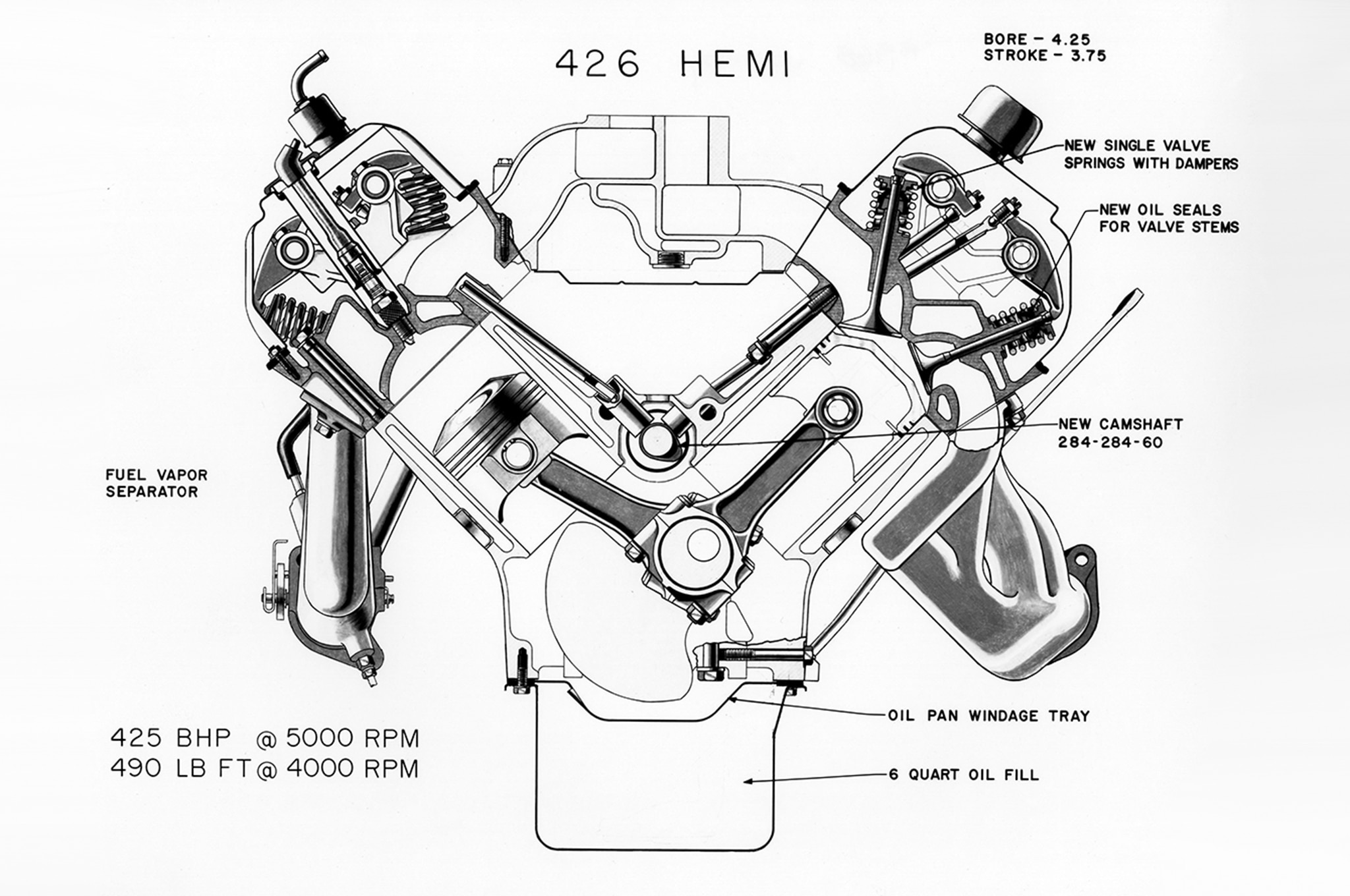 Diagram Dodge Durango 5 7 Engine Conpartment